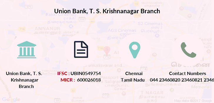 union bank of india mogappair branch ifsc code