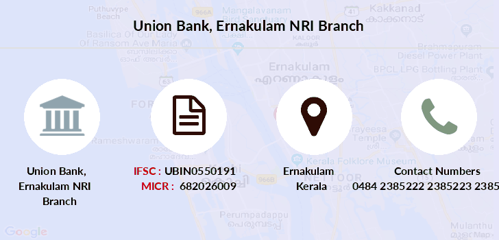 union bank of india branches in kerala
