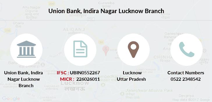 bank of india mahanagar branch lucknow
