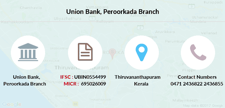 Union-bank-of-india Peroorkada branch