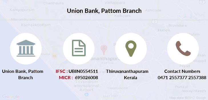 Union-bank-of-india Pattom branch