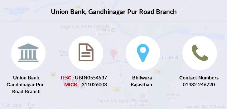 Union-bank-of-india Gandhinagar-pur-road branch