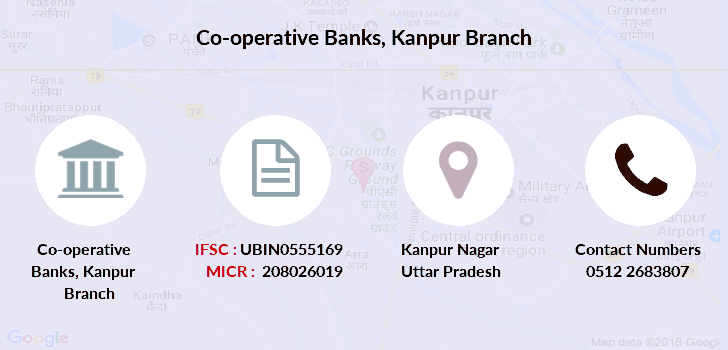 Co-operative-banks Kanpur branch