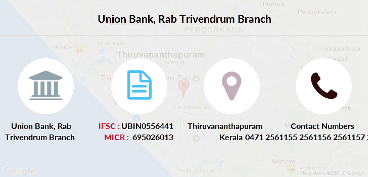 Union-bank-of-india Rab-trivendrum branch