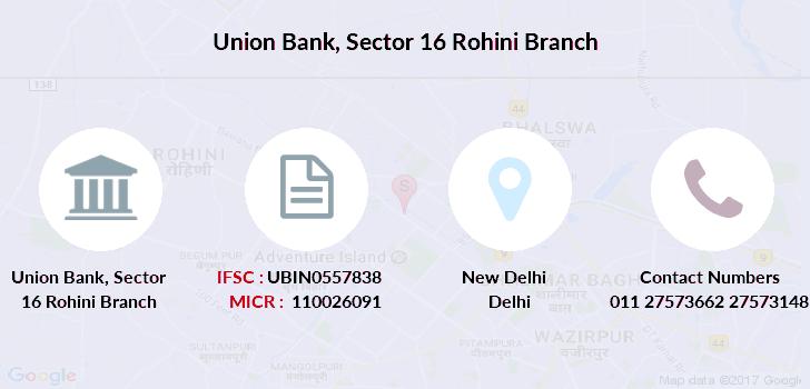 bank of india ifsc code delhi rohini