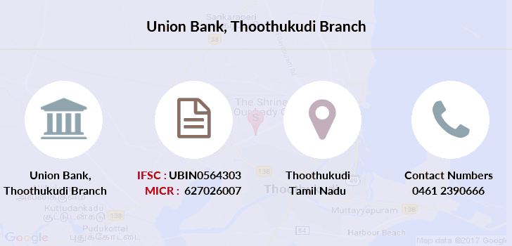 icici bank nariman point branch ifsc code
