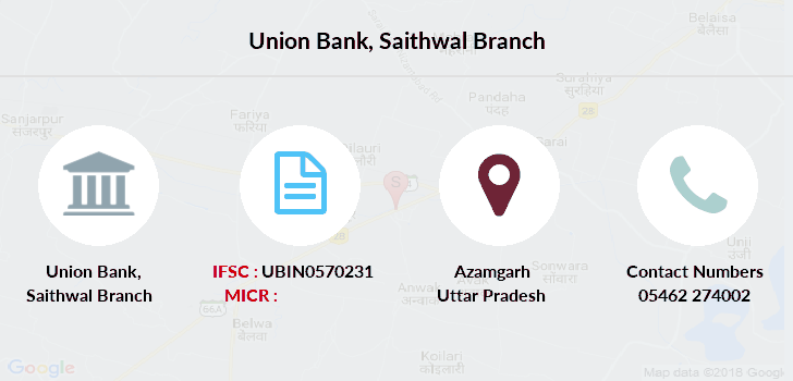Union-bank-of-india Saithwal branch