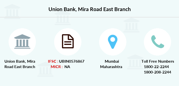 total number of branches of city union bank in india