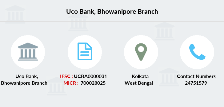 Uco-bank Bhowanipore branch