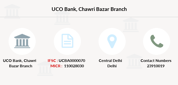 Uco-bank Chawri-bazar branch