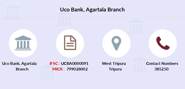 Uco-bank Agartala branch