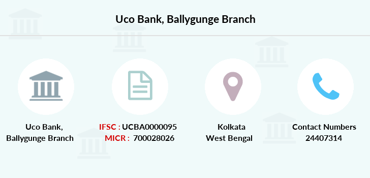 Uco-bank Ballygunge branch