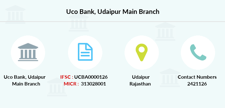 Uco-bank Udaipur-main branch