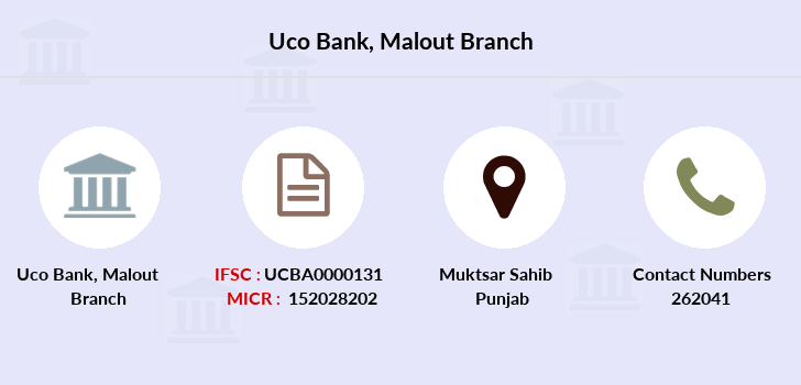 Uco-bank Malout branch