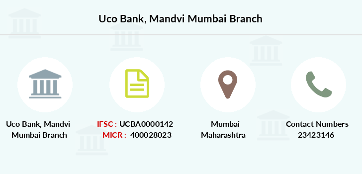 Uco-bank Mandvi-mumbai branch