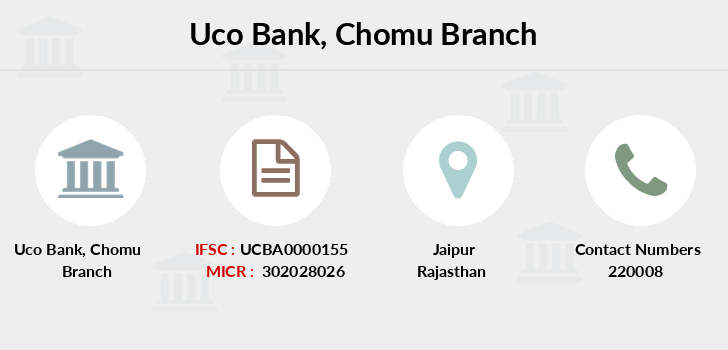 Uco-bank Chomu branch