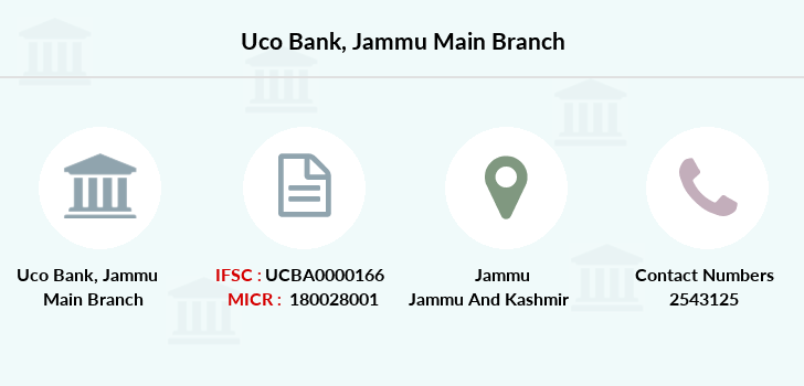 Uco-bank Jammu-main branch