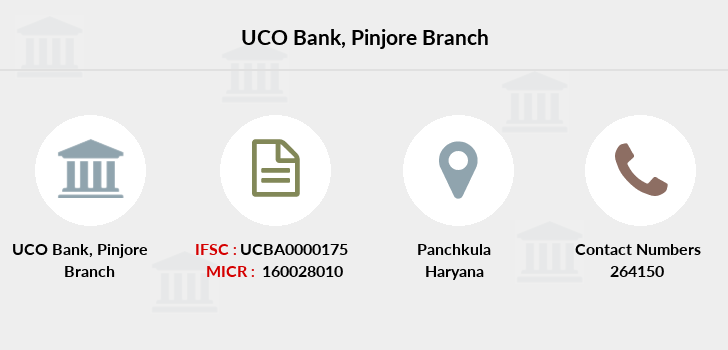 Uco-bank Pinjore branch