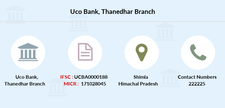 Uco-bank Thanedhar branch