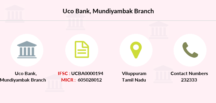 Uco-bank Mundiyambak branch