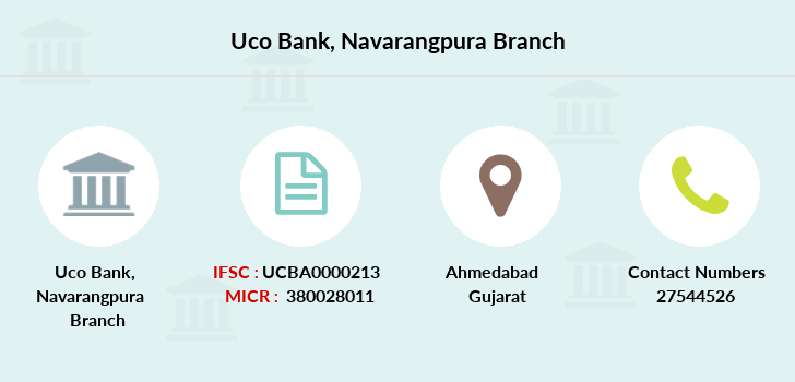 Uco-bank Navarangpura branch