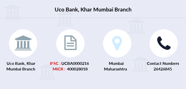 Uco-bank Khar-mumbai branch