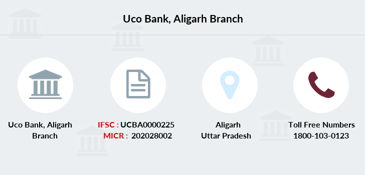 Uco-bank Aligarh branch