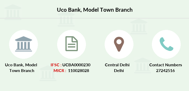Uco-bank Model-town branch