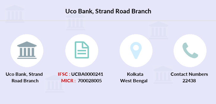 Uco-bank Strand-road branch