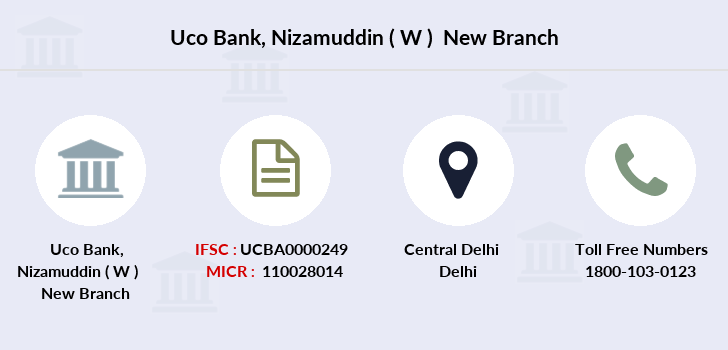 Uco-bank Nizamuddin-w-new branch