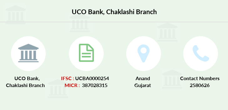Uco-bank Chaklashi branch