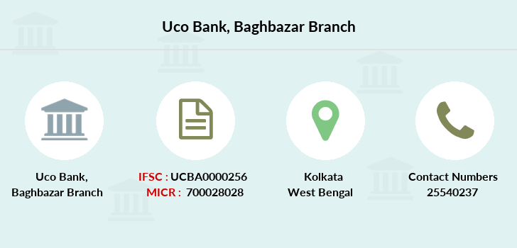 Uco-bank Baghbazar branch