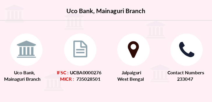 Uco-bank Mainaguri branch