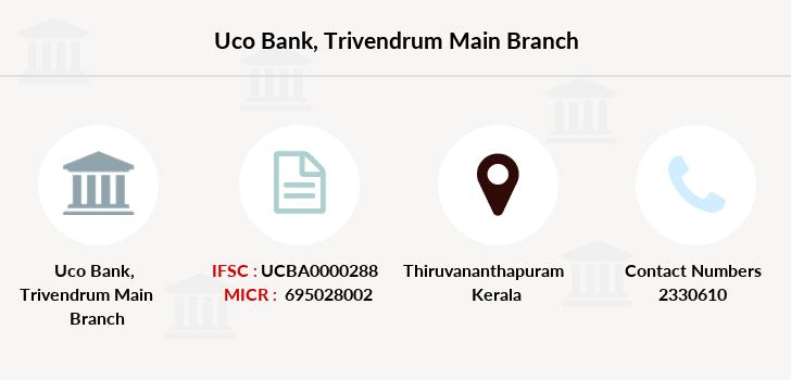 Uco-bank Trivendrum-main branch