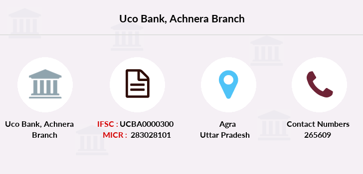 Uco-bank Achnera branch