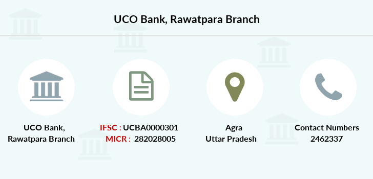Uco-bank Rawatpara branch