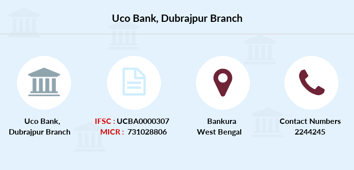 Uco-bank Dubrajpur branch