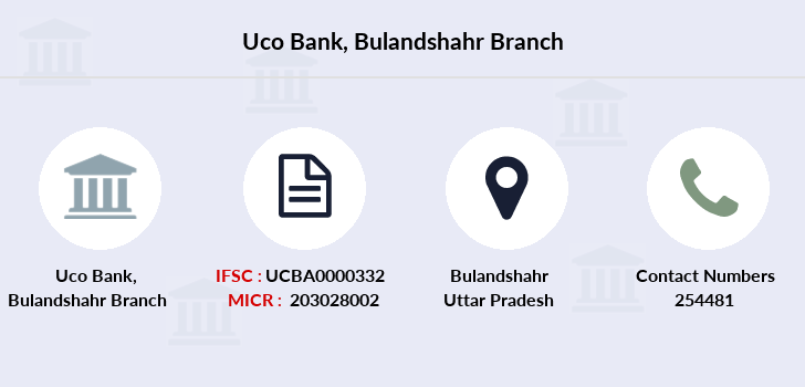 Uco-bank Bulandshahr branch
