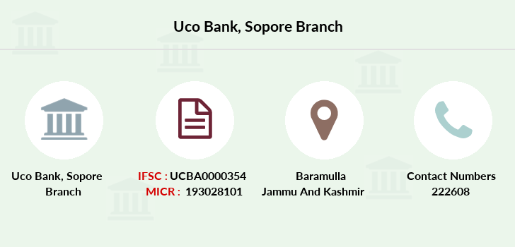 Uco-bank Sopore branch