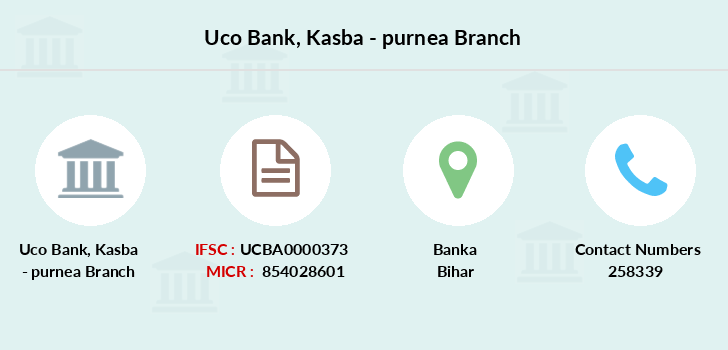 Uco-bank Kasba-purnea branch