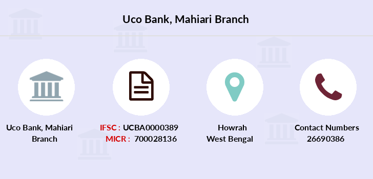 Uco-bank Mahiari branch