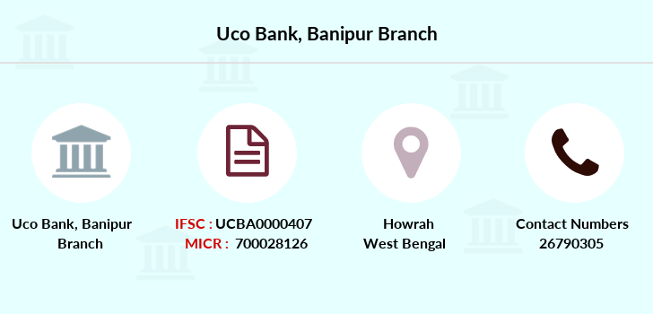 Uco-bank Banipur branch