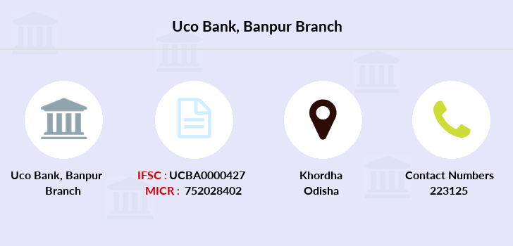 Uco-bank Banpur branch