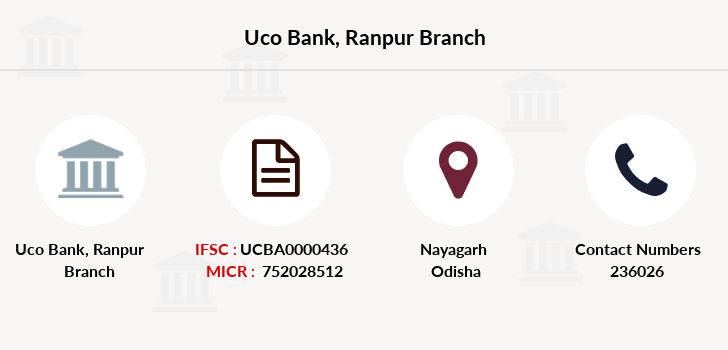 Uco-bank Ranpur branch