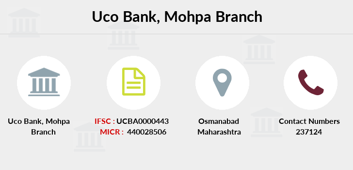 Uco-bank Mohpa branch