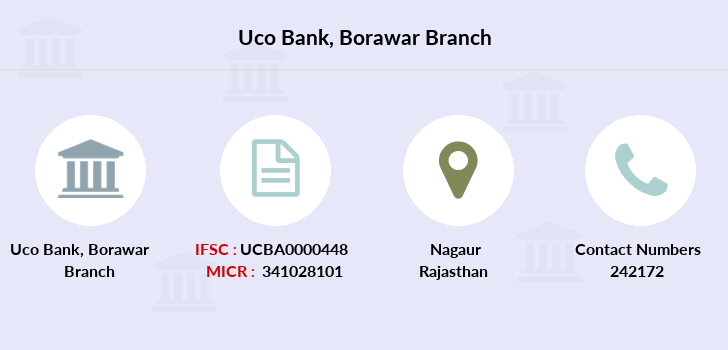Uco-bank Borawar branch