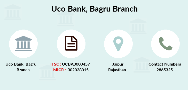 Uco-bank Bagru branch