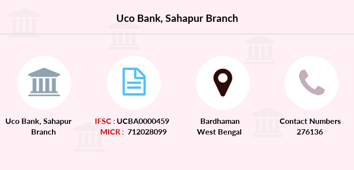 Uco-bank Sahapur branch