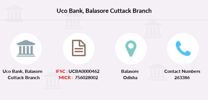 Uco-bank Balasore-cuttack branch