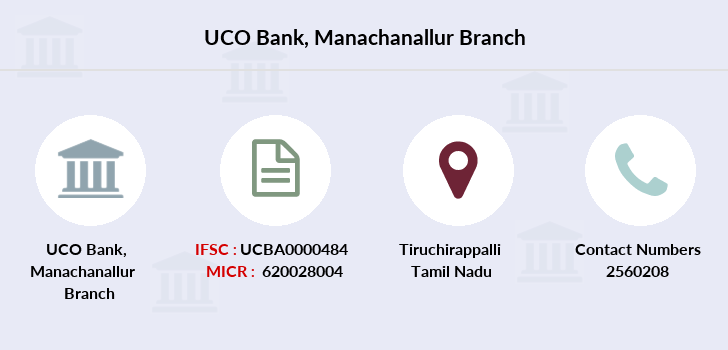 Uco-bank Manachanallur branch